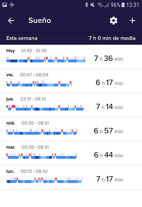 Mi gráfica de sueño registrada por FitBit