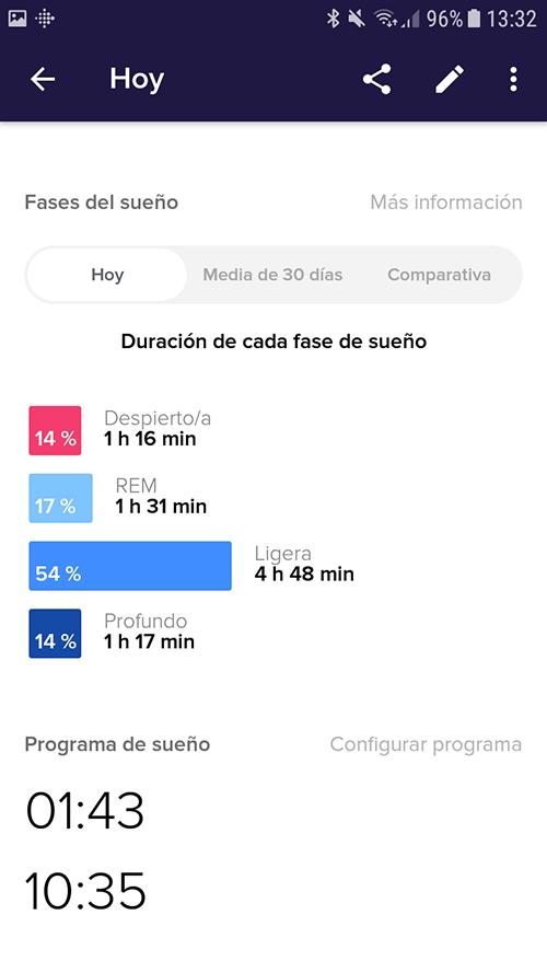 Informe de la pulsera de actividad FitBit - Fases de mi sueño